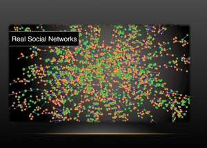 real social networks